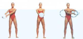 Упражнения для похудения в бассейне: упражнения для рук