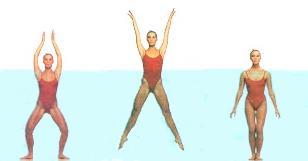 Упражнения для похудения в бассейне: прыжки
