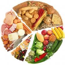Здоровое питание: принципы, меню, рецепты